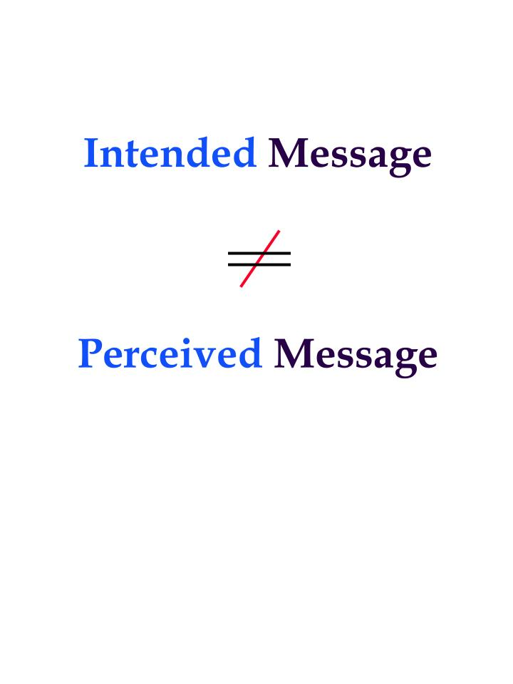 Intended message perceived message