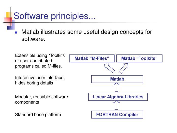 Software principles...