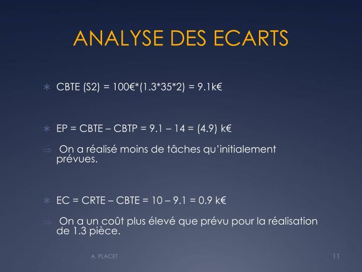 ANALYSE DES ECARTS
