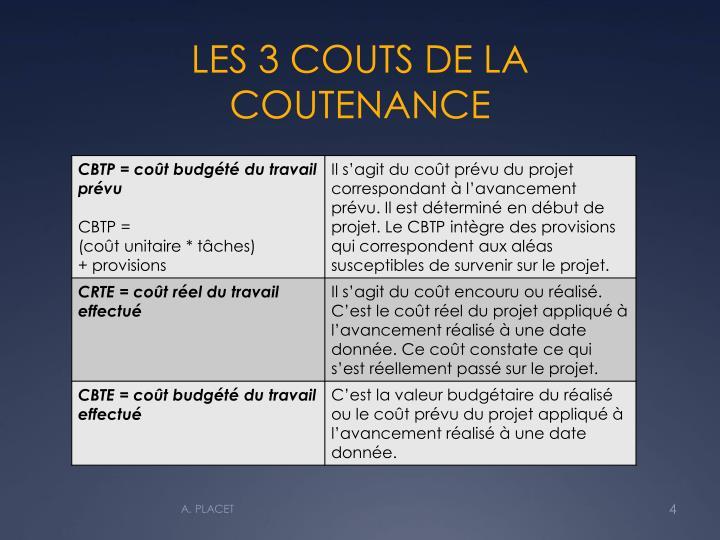 LES 3 COUTS DE LA COUTENANCE