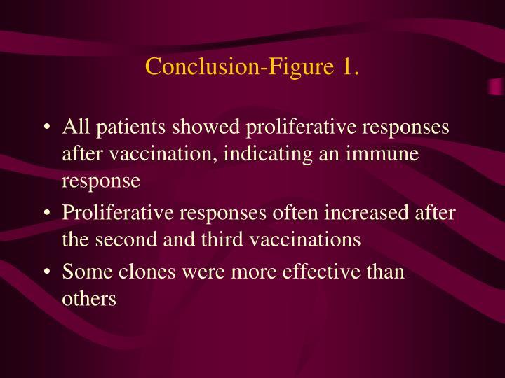 Conclusion-Figure 1.