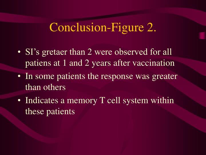 Conclusion-Figure 2.