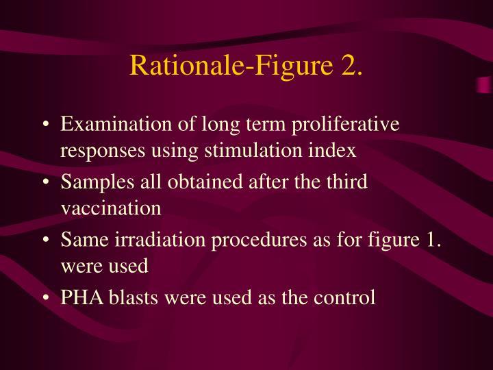 Rationale-Figure 2.