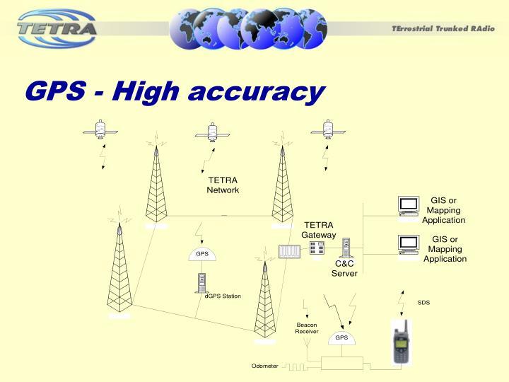 GPS - High accuracy