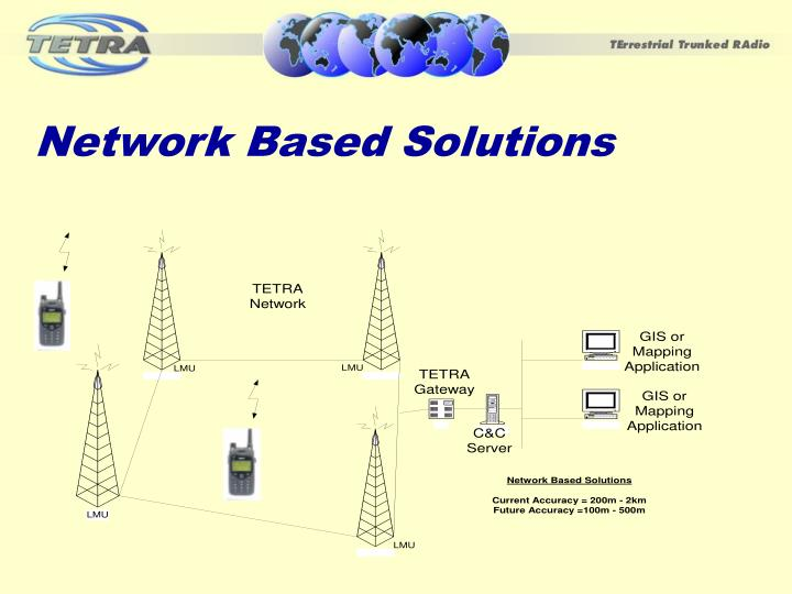 Network Based Solutions