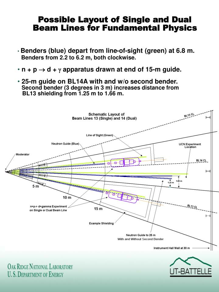 Possible layout of single and dual beam lines for fundamental physics