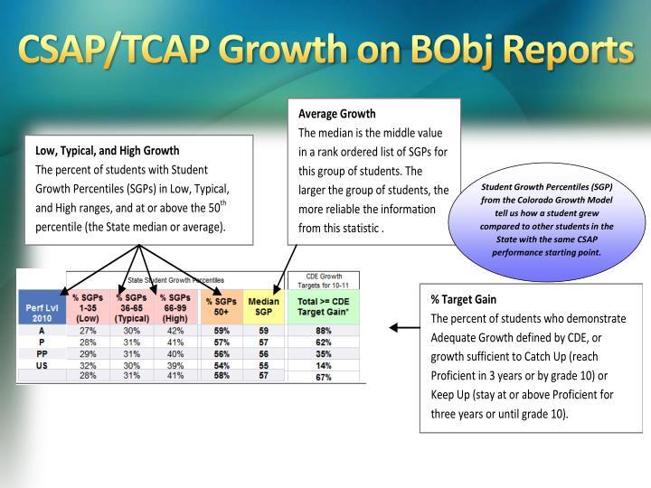 CSAP/TCAP Growth on