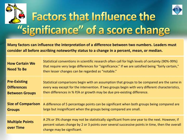 """Factors that Influence the """"significance"""" of a score change"""