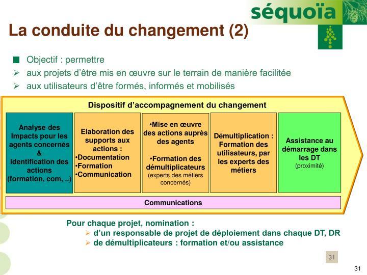 La conduite du changement (2)