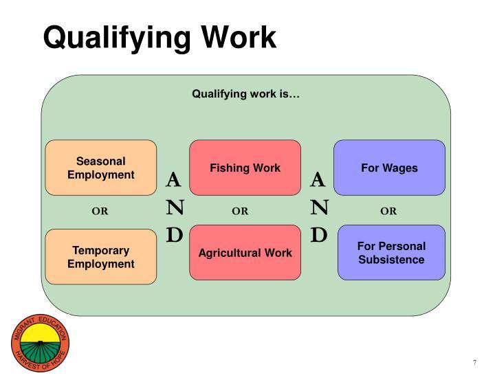 Qualifying Work