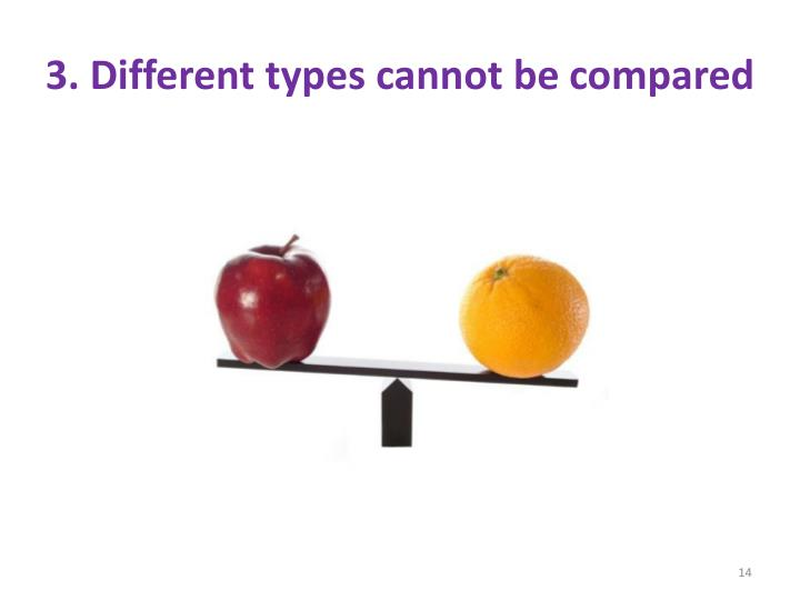 3. Different types cannot be