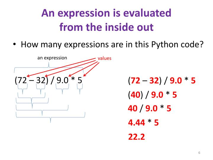 An expression is evaluated