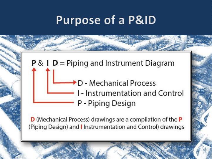 Purpose of a P&ID