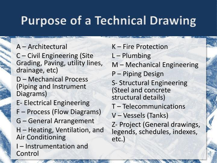Purpose of a Technical Drawing
