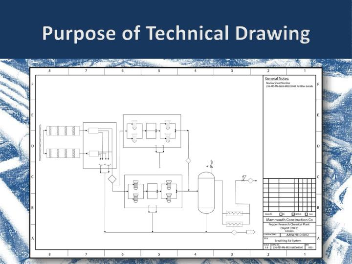 Purpose of Technical Drawing