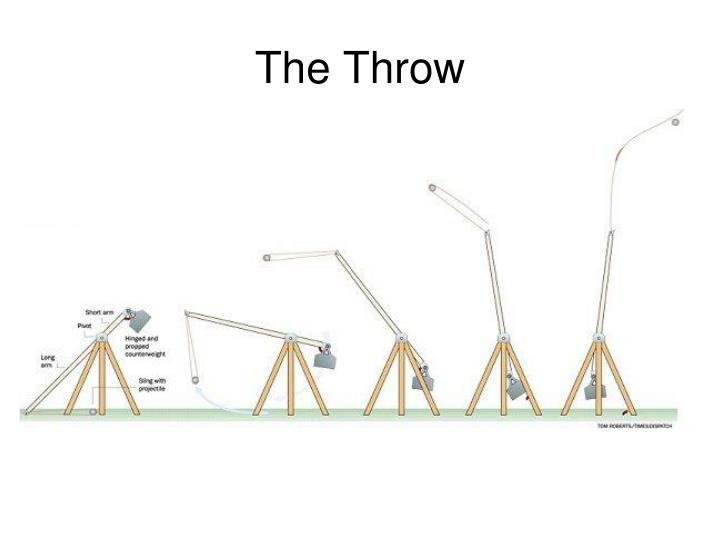 The Throw