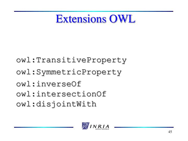 Extensions OWL