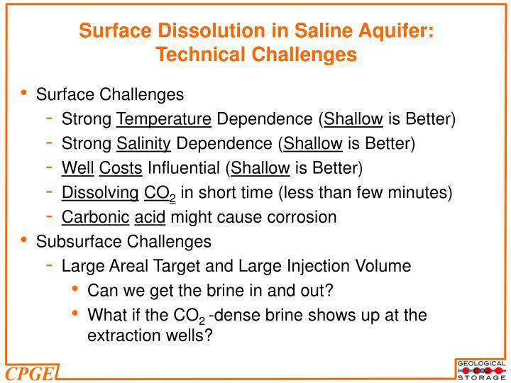 Surface Dissolution in Saline Aquifer: