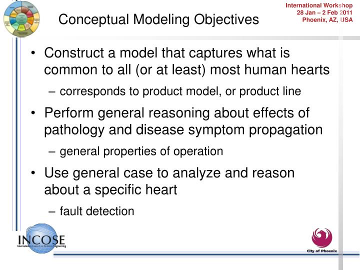 Conceptual Modeling Objectives
