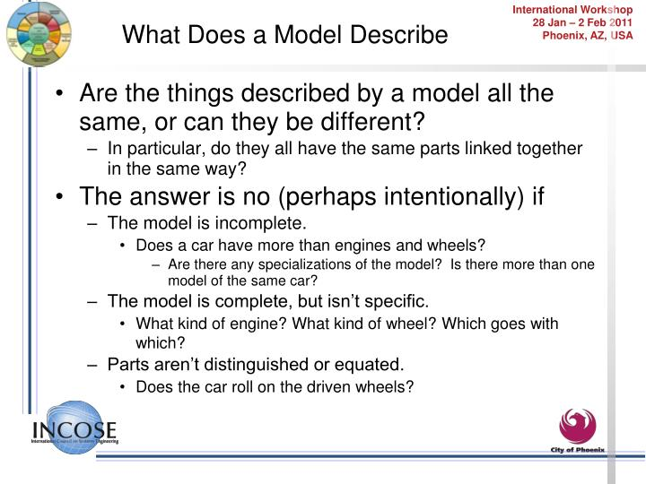 What Does a Model Describe