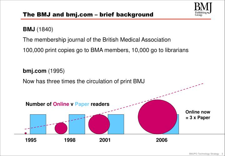 The bmj and bmj com brief background