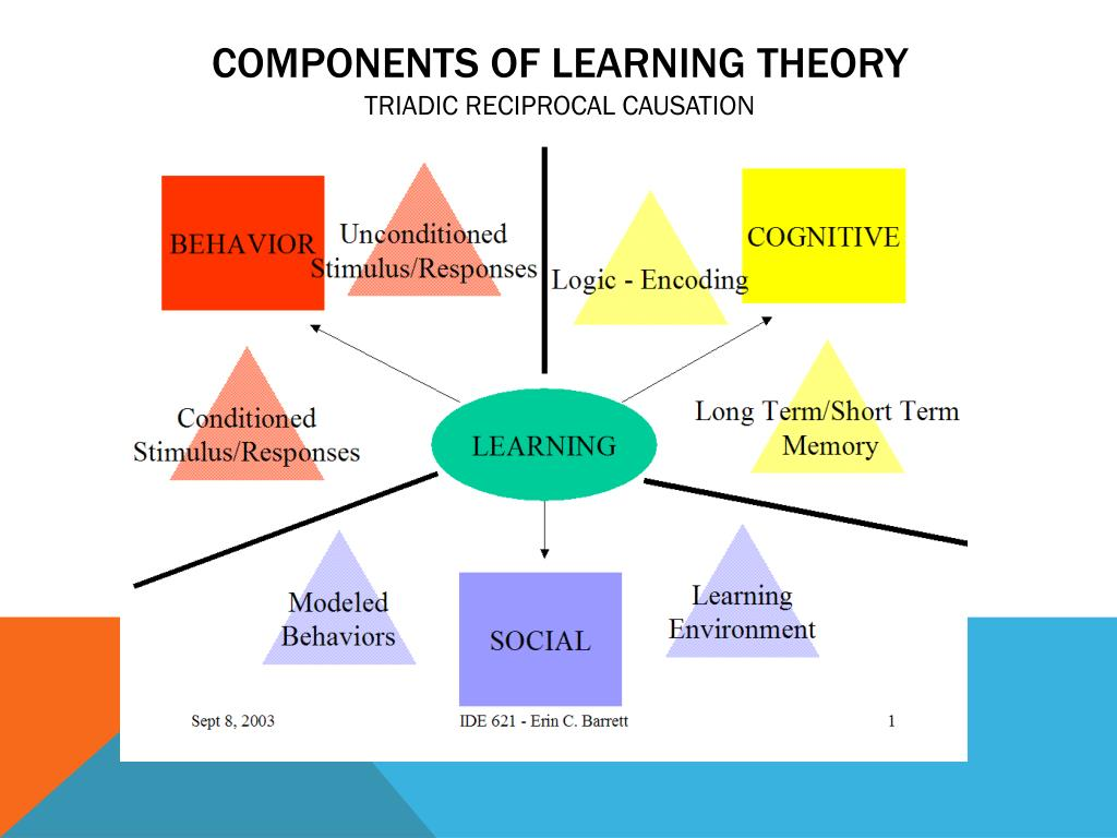 ppt - social learning theory powerpoint presentation