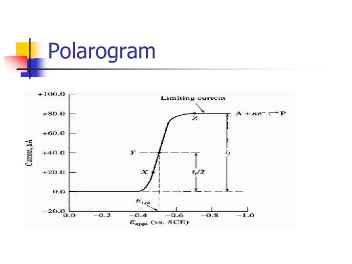 Polarogram