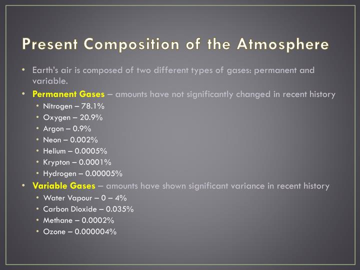 Present composition of the atmosphere