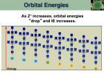 orbital energies1