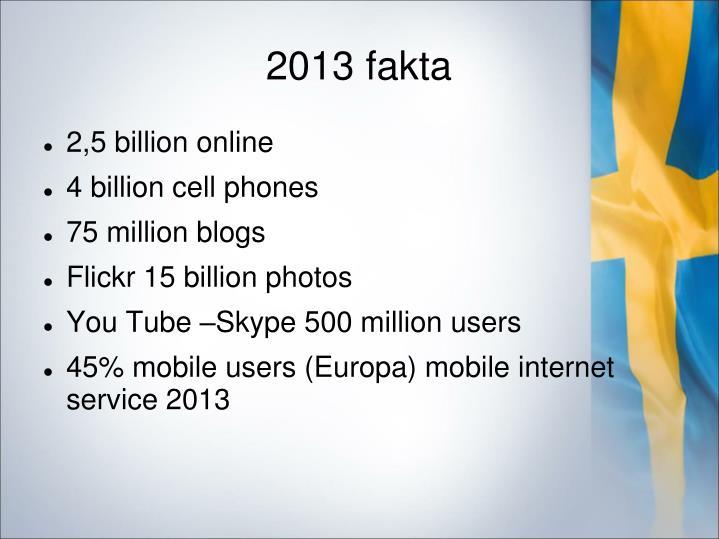 2013 fakta