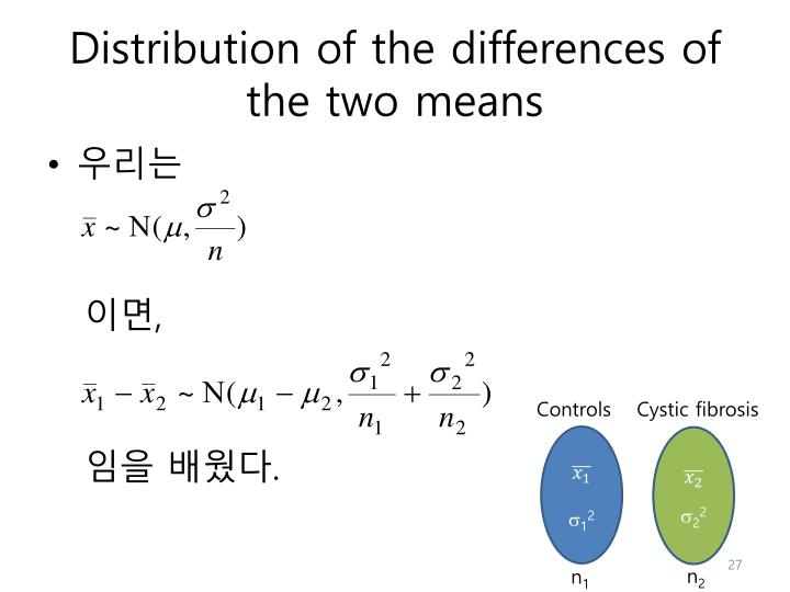 Distribution of the differences of the two means