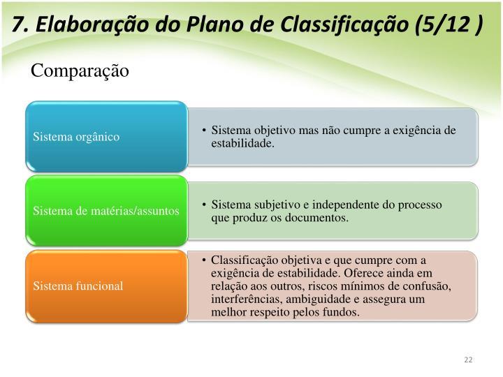 7. Elaboração do Plano de Classificação (5/12 )