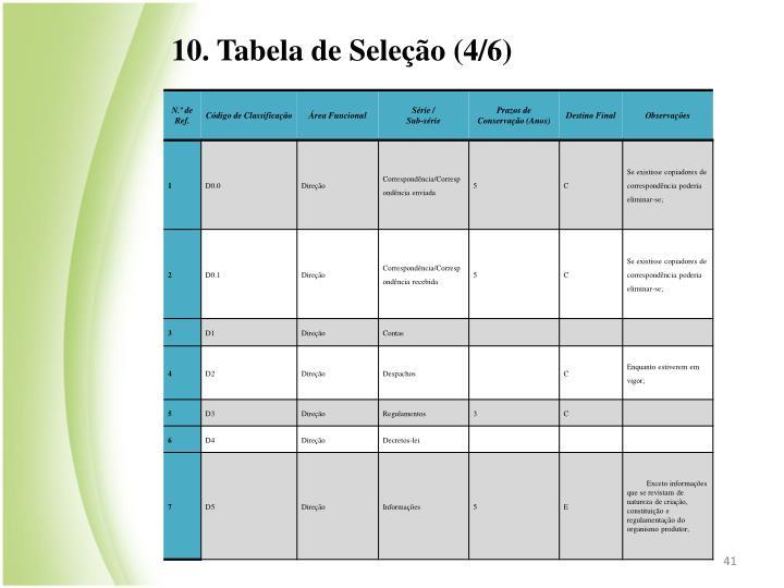 10. Tabela de Seleção (4/6)