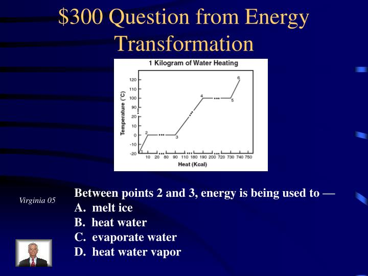 $300 Question from Energy Transformation