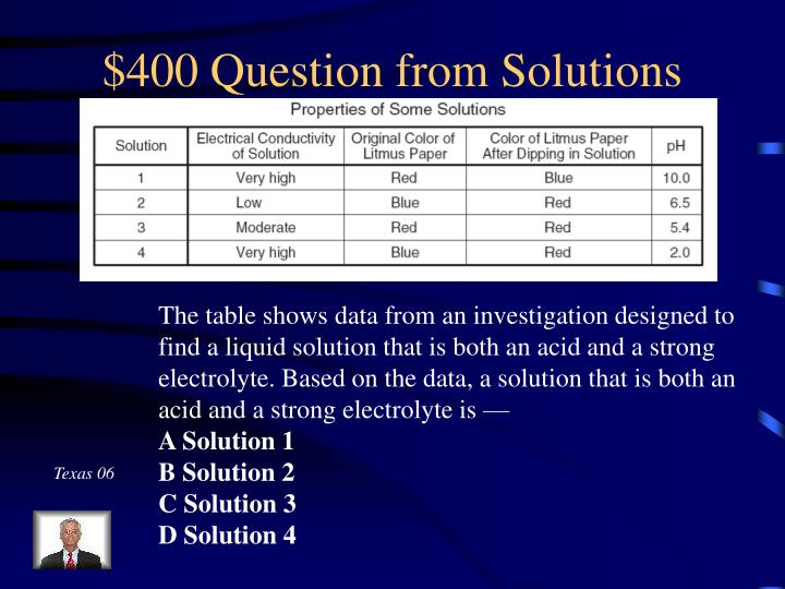 $400 Question from Solutions