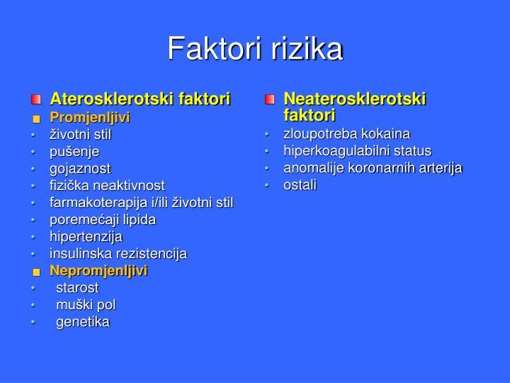 Aterosklerotski faktori