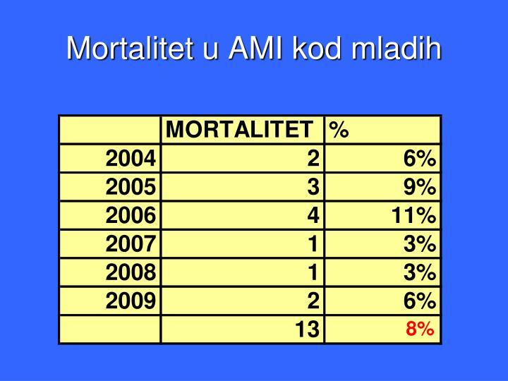Mortalitet u