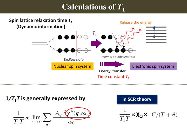 Calculations of
