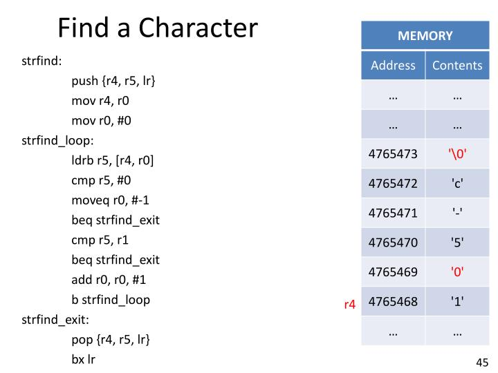 Find a Character