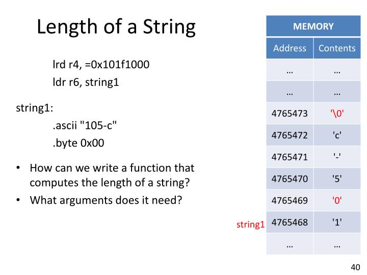 Length of a String