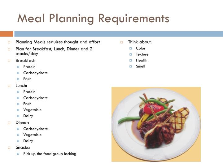 Meal Planning Requirements
