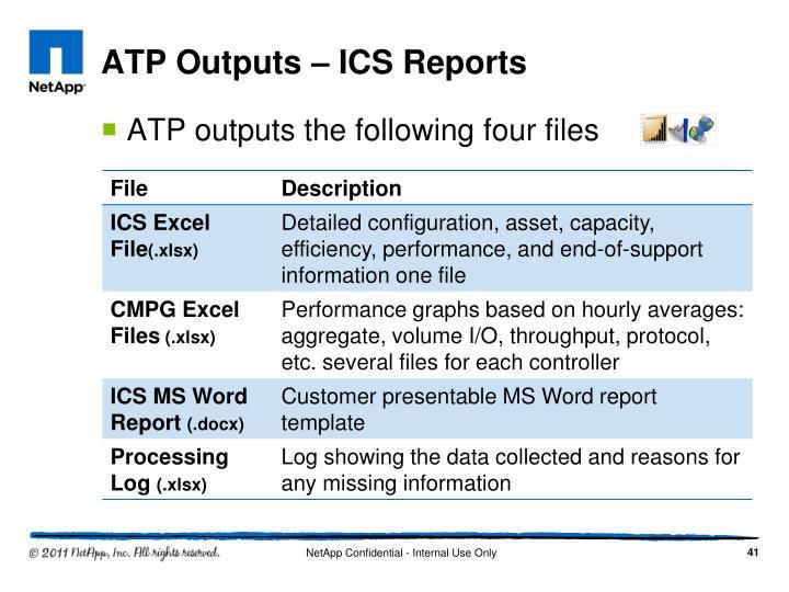 ATP Outputs – ICS Reports