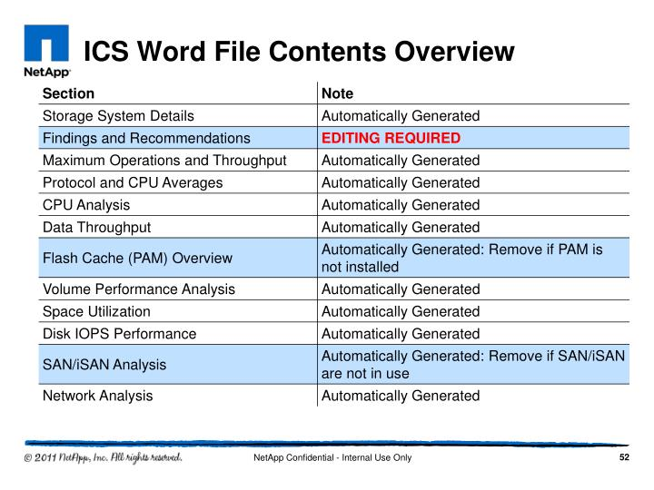 ICS Word File Contents Overview