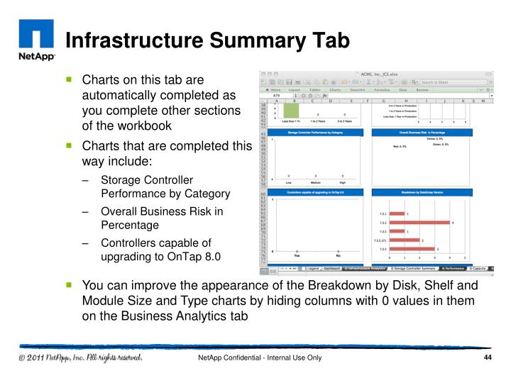 Infrastructure Summary Tab