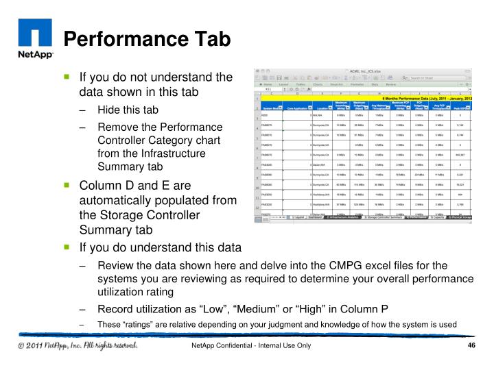 Performance Tab