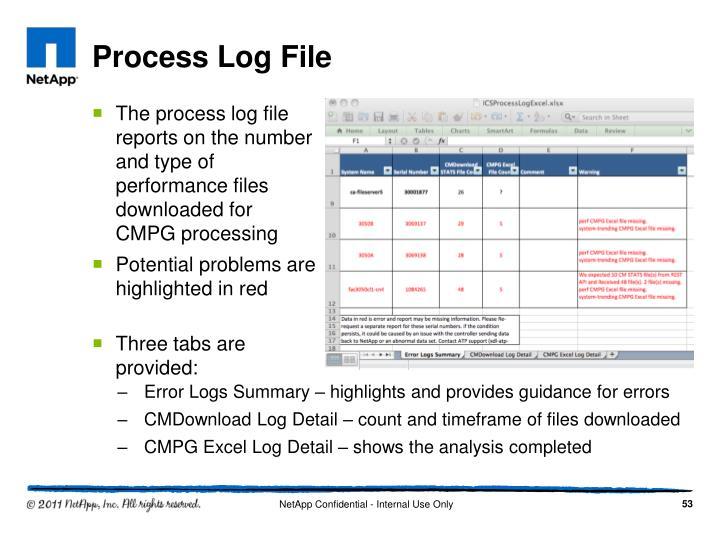 Process Log File