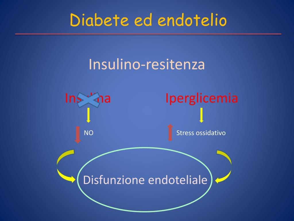 PPT - Endotelio PowerPoint Presentation, free download..