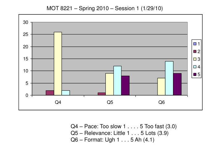 MOT 8221 – Spring 2010 – Session 1 (1/29/10)