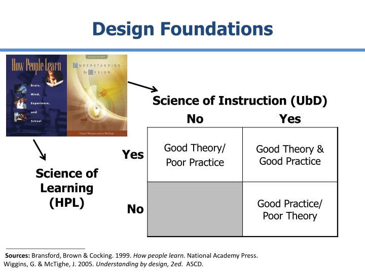 Design Foundations