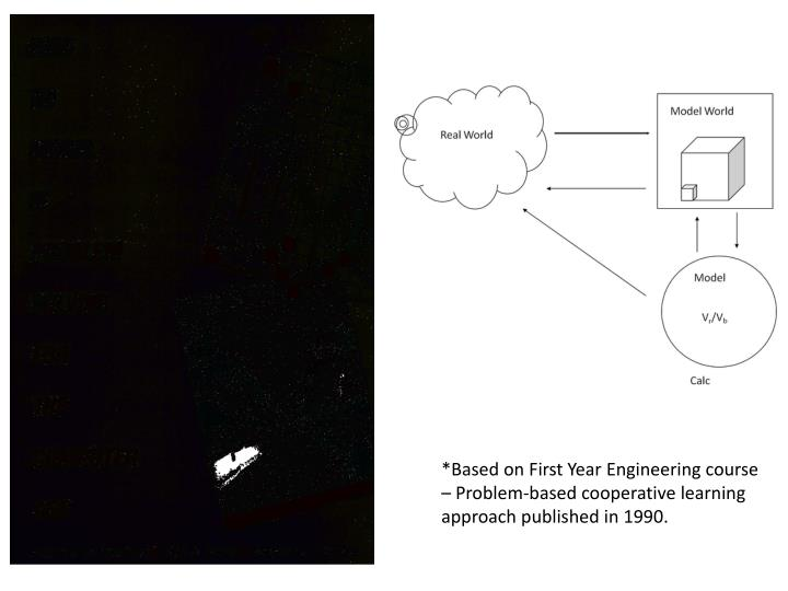 *Based on First Year Engineering course – Problem-based cooperative learning approach published in 1990.